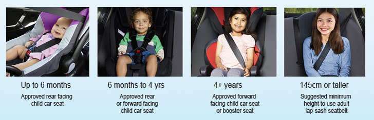 Car Seats For  Year Old Toddlers Australia